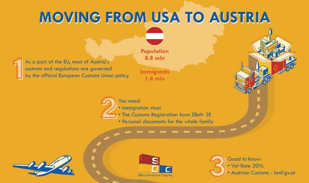 International Moving Company to Austria