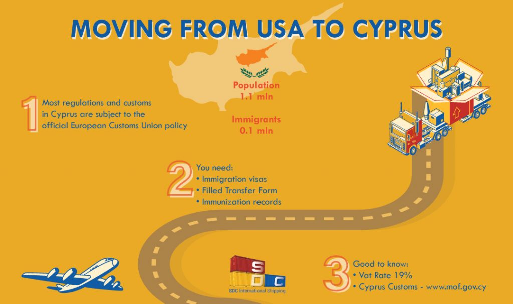 International Movers to Cyprus
