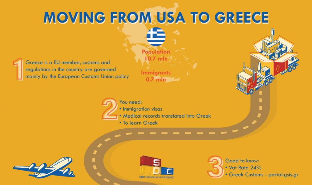 International Moving Company to Greece