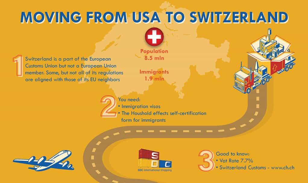 International Moving Company to Switzerland