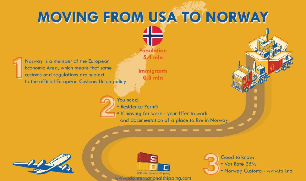 moving to norway from usa