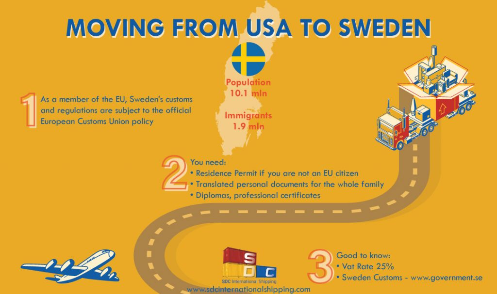 moving to sweden from usa