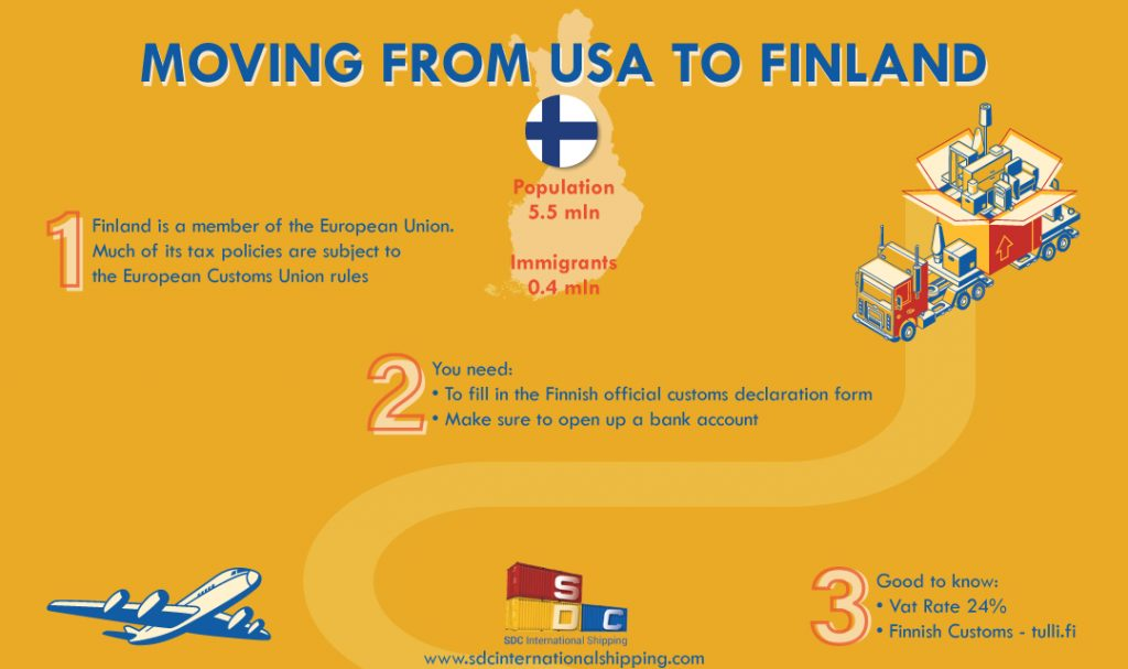 Moving to Finland from USA